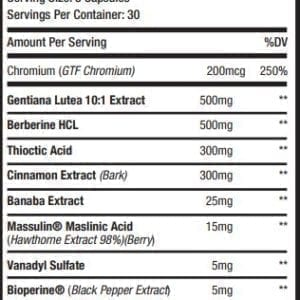 Kodiak Glycoslin Nutrition panel