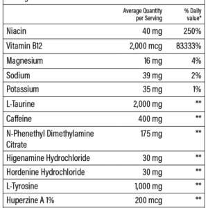 Spazmatic Nutrition Panel