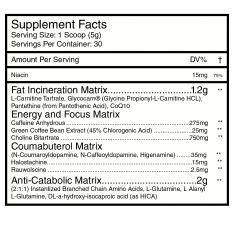 Cardioburn nutrition panel